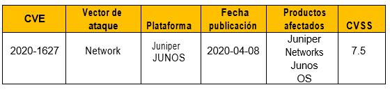 Vulnerabilidad en Juniper Networks Junos OS