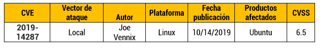 Vulnerabilidad en SUDO permitiría ejecutar comandos root