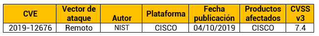 Vulnerabilidad en dispositivos Cisco ASA y FTD