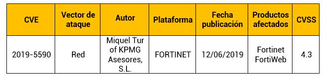 Vulnerabilidad en Fortinet FortiWeb 6.0.2 y anteriores