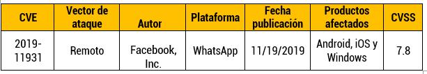 Vulnerabilidad en WhatsApp por ejecución de código remoto