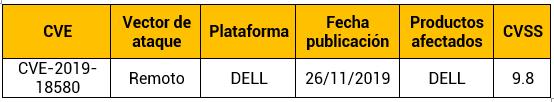 Vulnerabilidad en instalaciones afectadas de Dell EMC