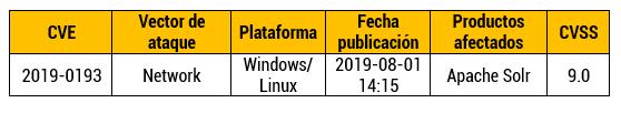 Vulnerabilidad de ejecución remota de código de Apache Solr