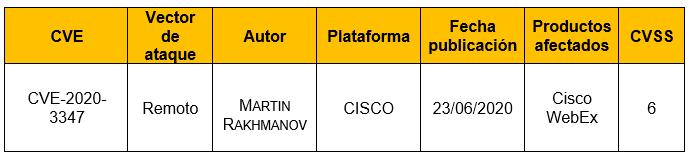 Vulnerabilidad en Cisco WebEx