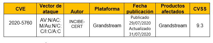 Vulnerabilidad en Grandstream serie HT800