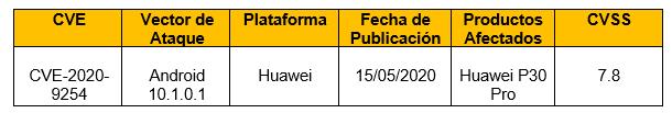 Vulnerabilidad en múltiples dispositivos Huawei