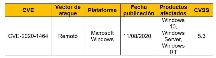 Vulnerabilidad de suplantación de Microsoft Windows