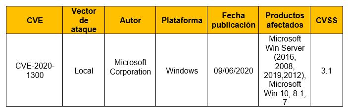 Vulnerabilidades en Productos Adobe