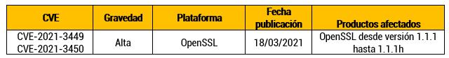 Vulnerabilidades en OpenSSL