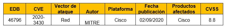 Vulnerabilidad en Cisco Jabber para Windows