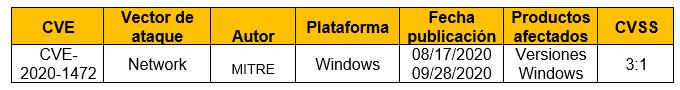 Vulnerabilidad en Netlogon Remote Protocol