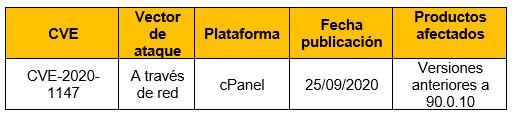 Vulnerabilidad en la interfaz Cron Jobs en cPanel