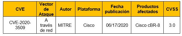Vulnerabilidades en CISCO
