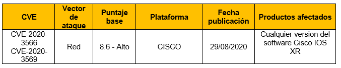 Vulnerabilidad en Cisco IOS XR Software