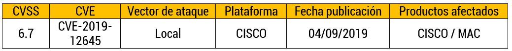 Vulnerabilidad en Cisco Jabber Client Framework para Mac