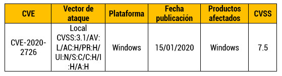 Vulnerabilidad 0-day en Internet Explorer