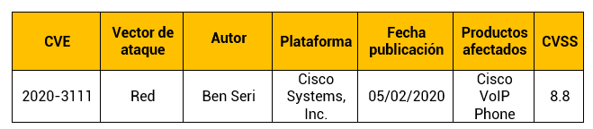 Vulnerabilidad en Cisco IP Phone - validación de entrada incorrecta