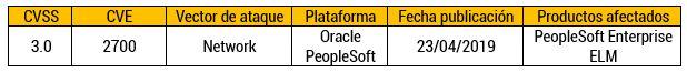 Vulnerabilidad en PeopleSoft Enterprise ELM