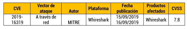 Vulnerabilidad en Wiresharkst