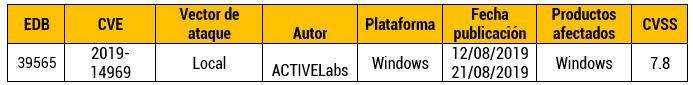 Vulnerabilidad en Windows Server 2016