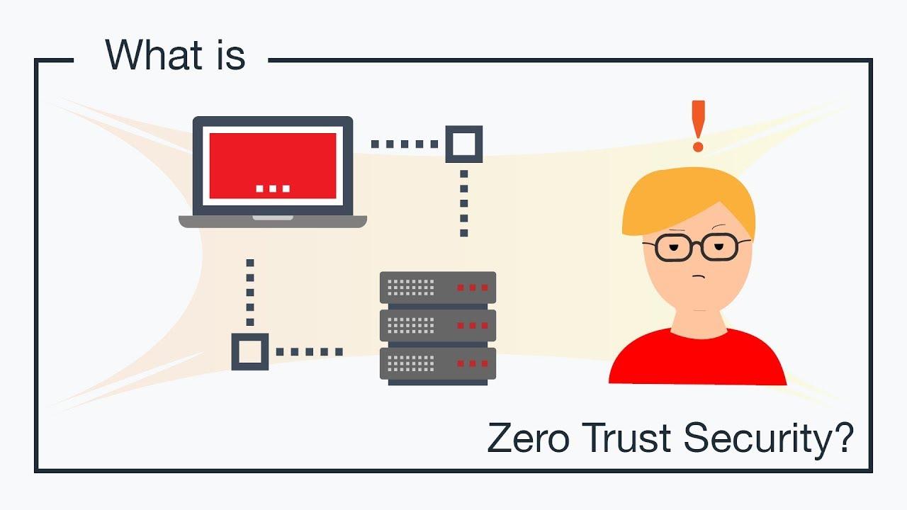 Zero Trust:redefiniendo la estrategia de ciberseguridad